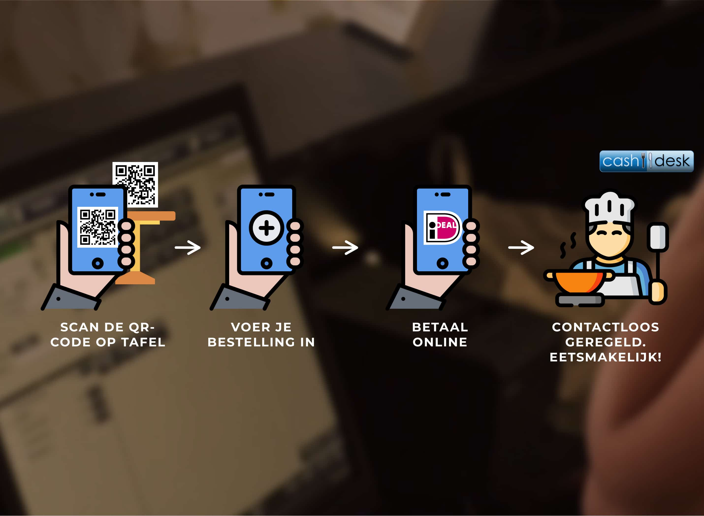 QR-codes: bestellen en betalen door klanten